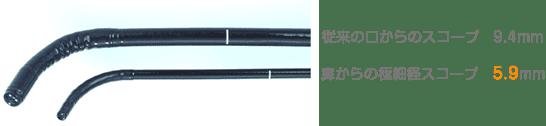 フジノン製 上部消化管用極細径スコープ